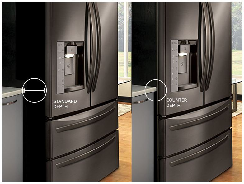 What's a Counter-Depth Fridge and Why Do I Care? - Sheridan Interiors